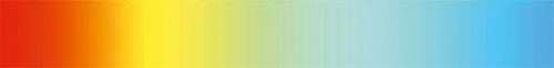 Kelvn light spectrum